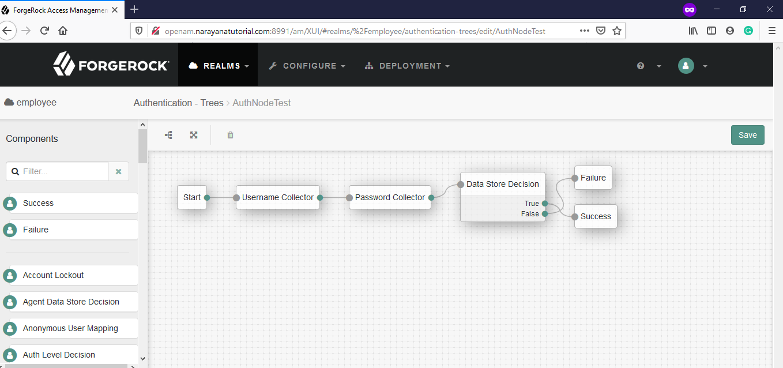 OpenAM-Data-Store-Decision-Node-Tree