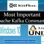 Most important Apache Kafka Commands